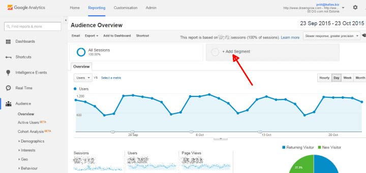 how to add a segment in google analytics | How to Measure Your Social Media Success with Google Analytics