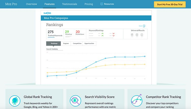 moz-pro | The 11 Best SEO Competitive Analysis Tools For 2017